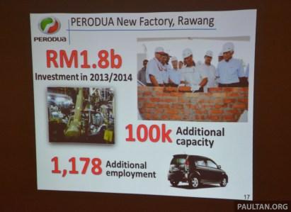 Perodua investment