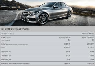 Mercedes-Benz_C_250_CKD