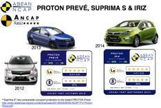 proton-safety-77