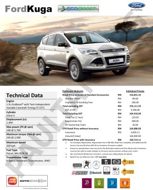 Ford Kuga 1.5L Price List