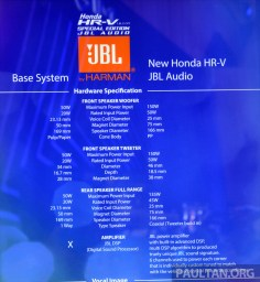 GIIAS Honda HR-V JBL Edition 8
