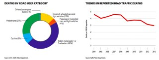 singapore-who-report-chart
