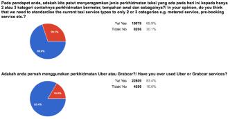 SPAD Survey as of Nov 27 5.30pm-04