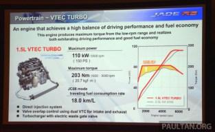 honda 1.5 litre turbo 01
