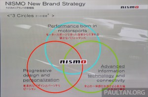Nismo Feature 1