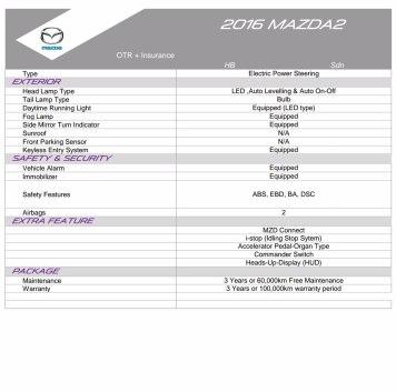 2016-Mazda-2-spec-sheet-2