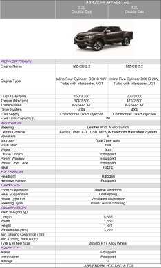 2016-Mazda-BT-50-Malaysia-spec-sheet-1_BM
