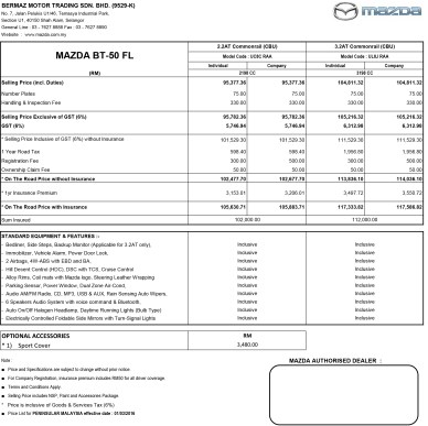 Mazda BT-50 price official