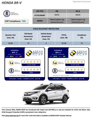 Honda-BR-V-crash-report-2