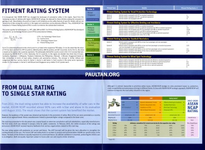 Fitment Rating System