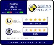 Isuzu-MU-X-ASEAN-NCAP_BM