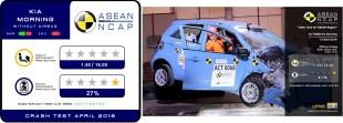 Kia Morning ASEAN NCAP