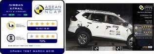 Nissan X-Trail ASEAN NCAP