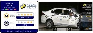 Suzuki Ciaz ASEAN NCAP