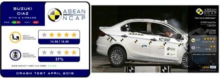 Suzuki-Ciaz-ASEAN-NCAP_BM