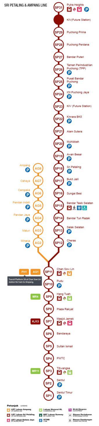 LRT-Sri-Petaling-Ampang-Line_BM