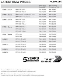 Bmw Malaysia Announces Promo Prices For 3 Series 5 Series 2 Series
