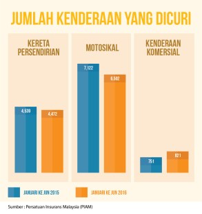 chart-02