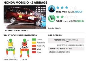 honda-mobilio-2-airbags-1