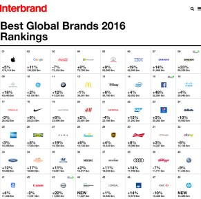 2016-interbrand-best-global-brands-2