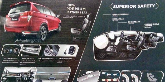 Toyota Innova Venturer leaked brochure 3