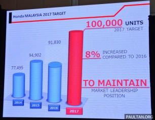 Honda 2017 outlook 2 BM