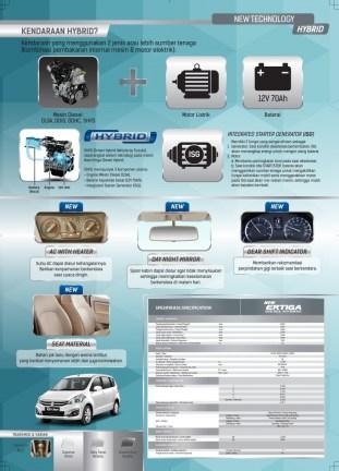 Suzuki-Ertiga-Diesel-3-850x1183 BM