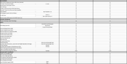 Mazda CX-9 Specification Sheet-2