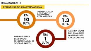 Selangor_Bajet2018_BM2