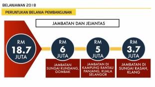 Selangor_Bajet2018_BM3