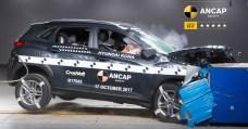 Hyundai Kona ANCAP 1