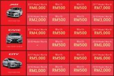 Honda-Malaysia-The-Power-of-3-Rewards-3-BM