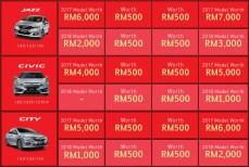 Honda Malaysia The Power of 3 Rewards 3
