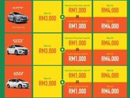Honda Malaysia Welcome Ramadan Rewards 2
