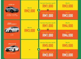 Honda-Malaysia-Welcome-Ramadan-Rewards-3_BM