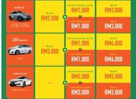 Honda-Malaysia-Welcome-Ramadan-Rewards-3_BM
