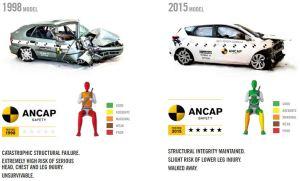 2018-ANCAP-Old-vs-New-Campaign-5_BM