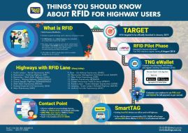 Touch-n-Go-RFID-infographic-850x601_BM