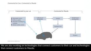Mazda-Technology-Briefing-2018-slides-25-850x478 BM