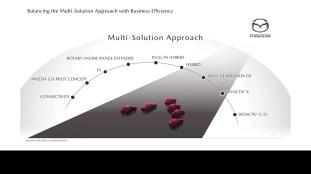 Mazda Technology Briefing 2018 slides (27)