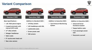 Proton X70 SUV variant comparison