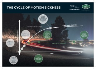 JLR motion sickness 1
