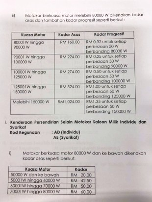 Local Ev Road Tax To Finally Switch To Kw Based Rate Paultan Org