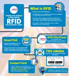 TnG-RFID-6
