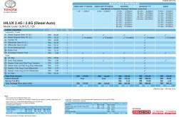 Toyota-Hilux-Official-Service-Menu_BM