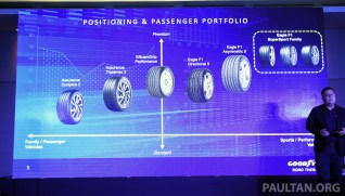 Goodyear Eagle positioning