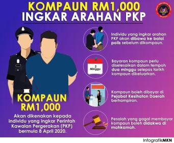 1000 fine MCO violation