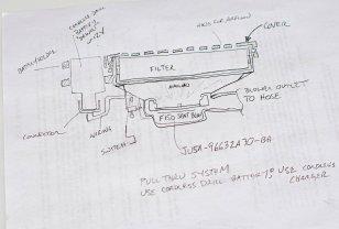 Scrappy PAPR design