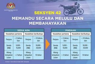 Road Transport Act amendments 3