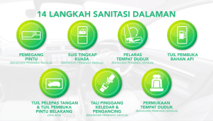 Perodua car sanitization SOP 2